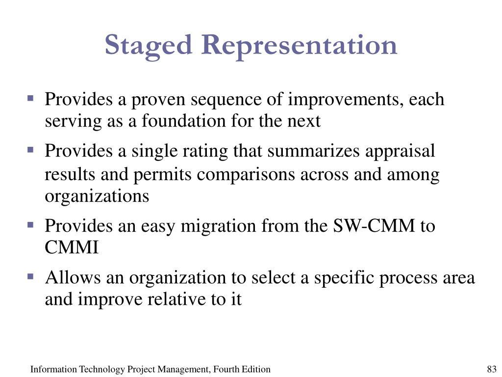 Staged Representation