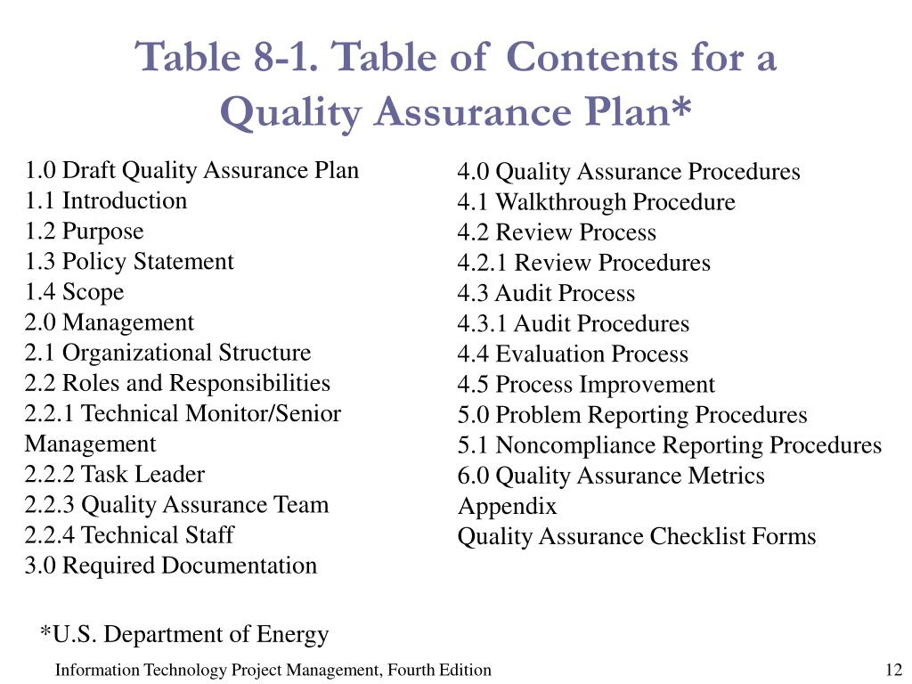 Table 8-1. Table of Contents for a