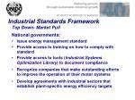 industrial standards framework17