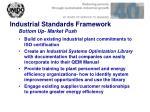 industrial standards framework18