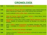 cronolox a3