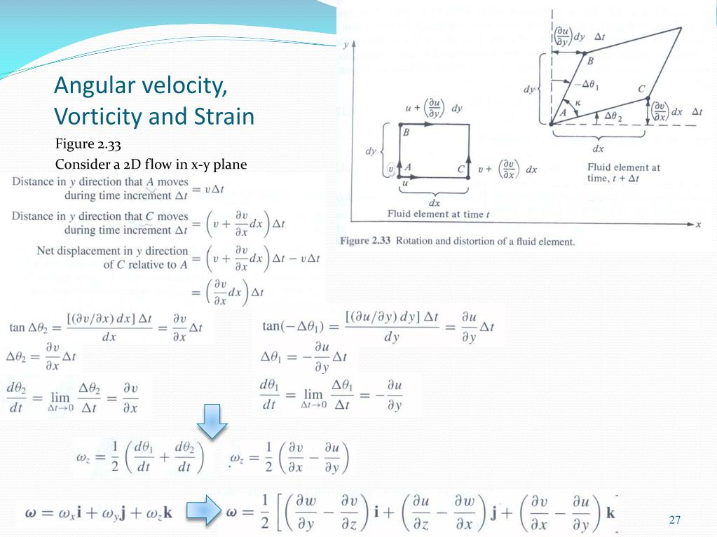 Angular velocity, Vorticity and Strain