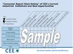 consumer report style rating of cee s current industrial initiatives and new opportunities