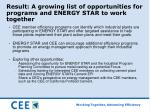 result a growing list of opportunities for programs and energy star to work together22