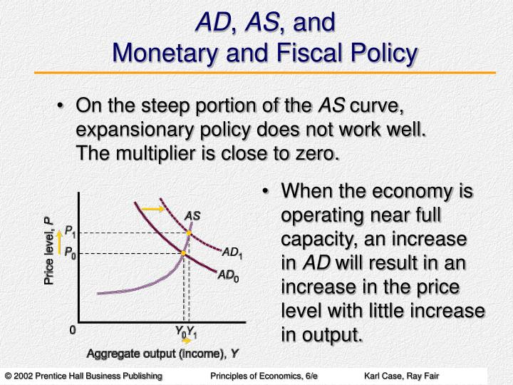 the monetary and fiscal policy of iceland What's the difference between fiscal policy and monetary policy economic policy-makers are said to have two kinds of tools to influence a country's economy monetary policy is the process by which the monetary authority of a country controls the supply of money, often targeting a rate of interest to.