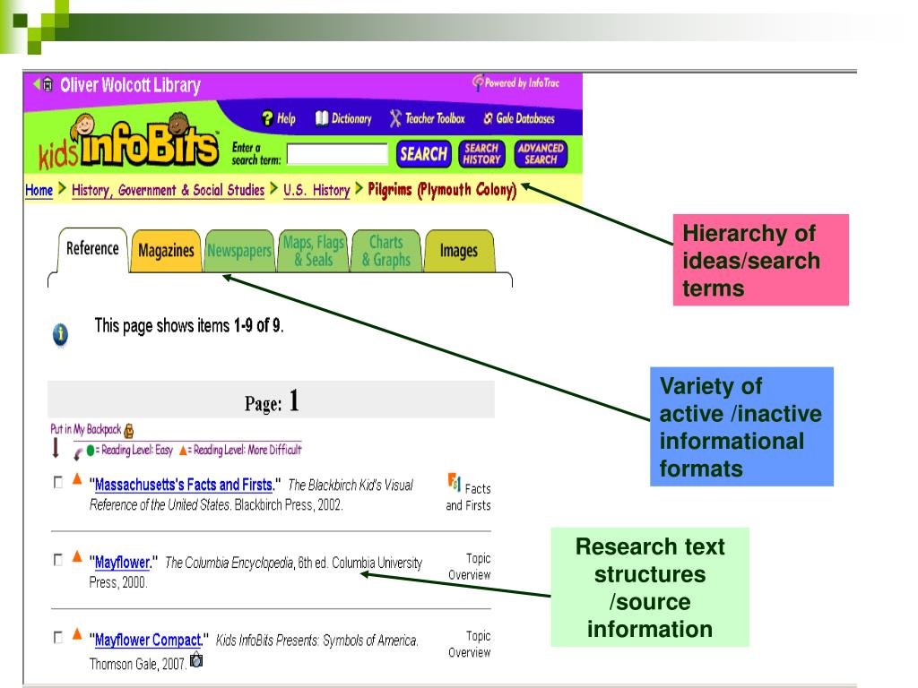 Hierarchy of ideas/search terms