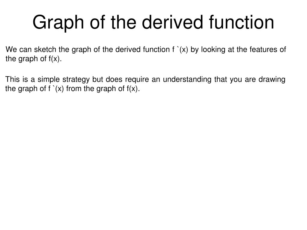Graph of the derived function