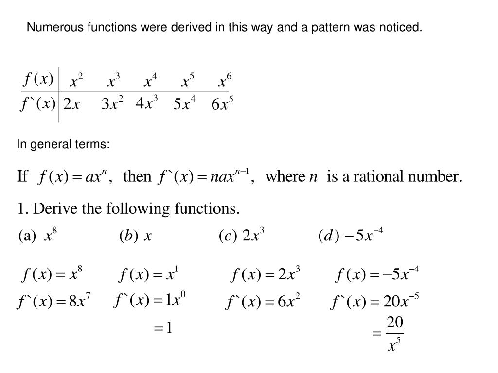 Numerous functions were derived in this way and a pattern was noticed.