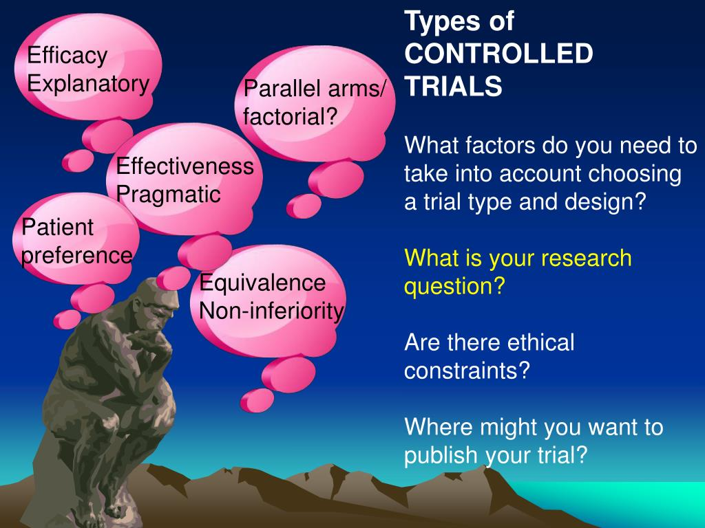 Types of CONTROLLED TRIALS