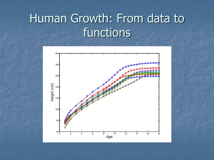 human growth from data to functions n.