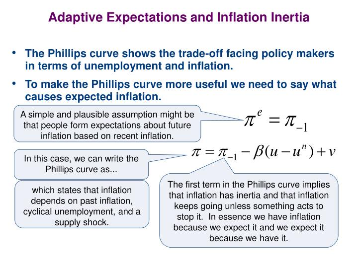 whats macro policy the adaptive expectations theory Adaptive expectations hypothesis: definition in business and finance, the adaptive expectations hypothesis is an economic theory that looks at past activity to predict future outcomes.