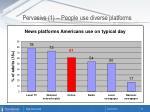 pervasive 1 people use diverse platforms