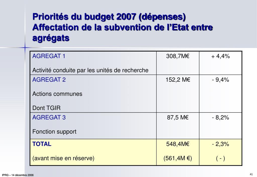 Priorités du budget 2007 (dépenses)