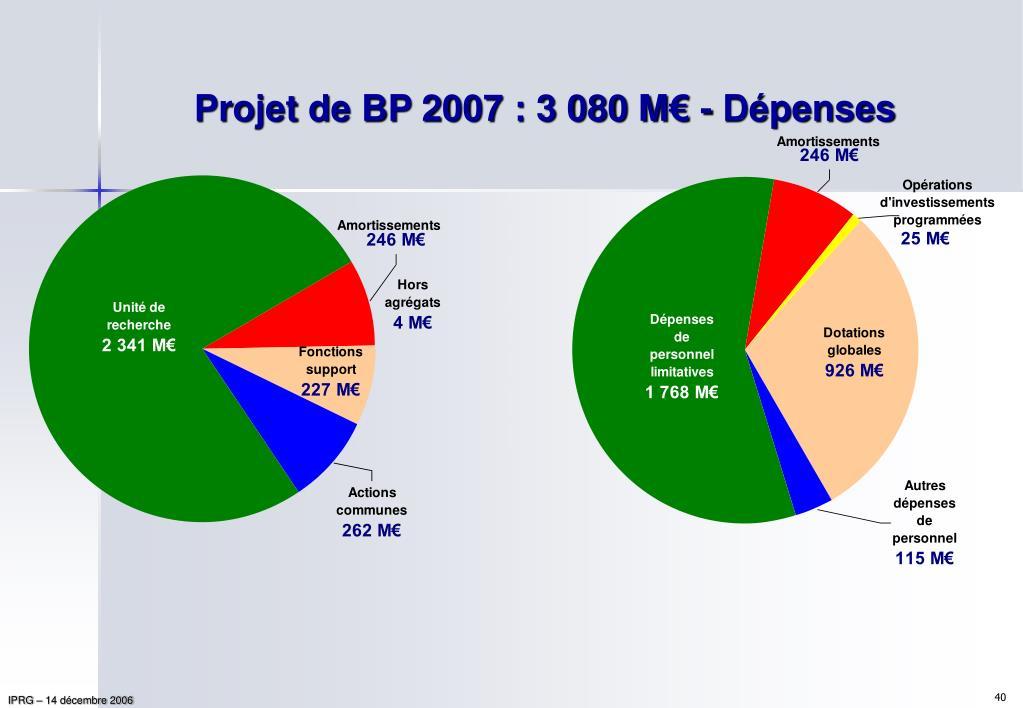 Projet de BP 2007 : 3 080 M€ - Dépenses