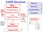 ears structure
