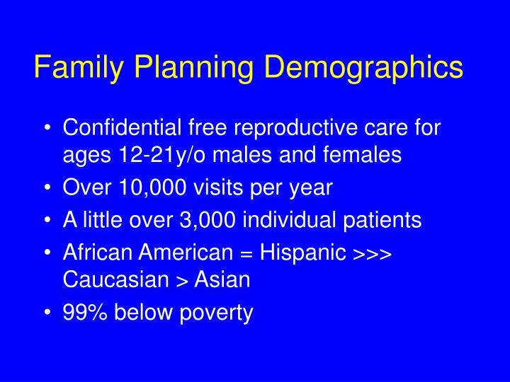 Family planning demographics