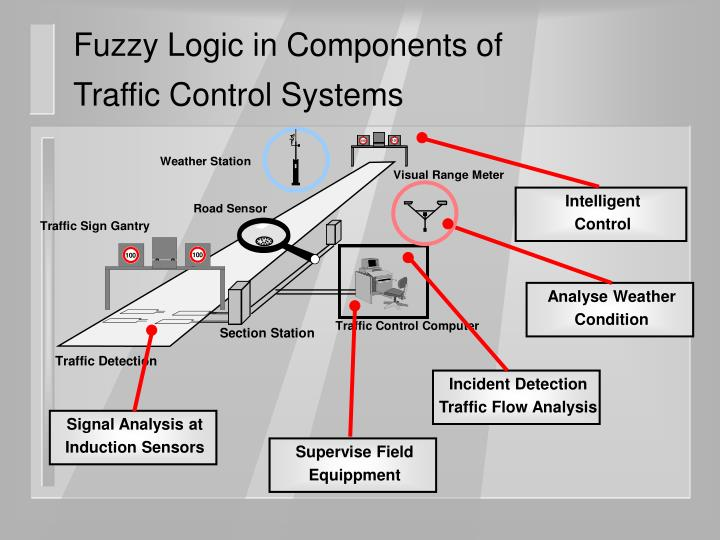 Fuzzy logic in components of traffic control systems