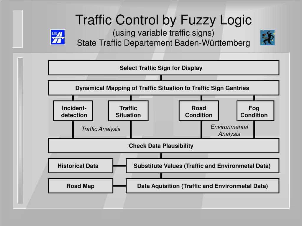 Traffic Control by Fuzzy Logic