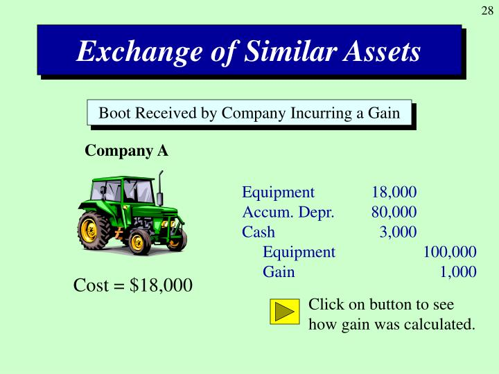 property plant and equipment essay 11 property, plant, and equipment and intangible assets: utilization and impairment questions for review of key topics question 11-1 the terms depreciation, depletion, and amortization all refer to the process of allocating the cost of property, plant, and equipment and finite-life intangible assets to periods of use.