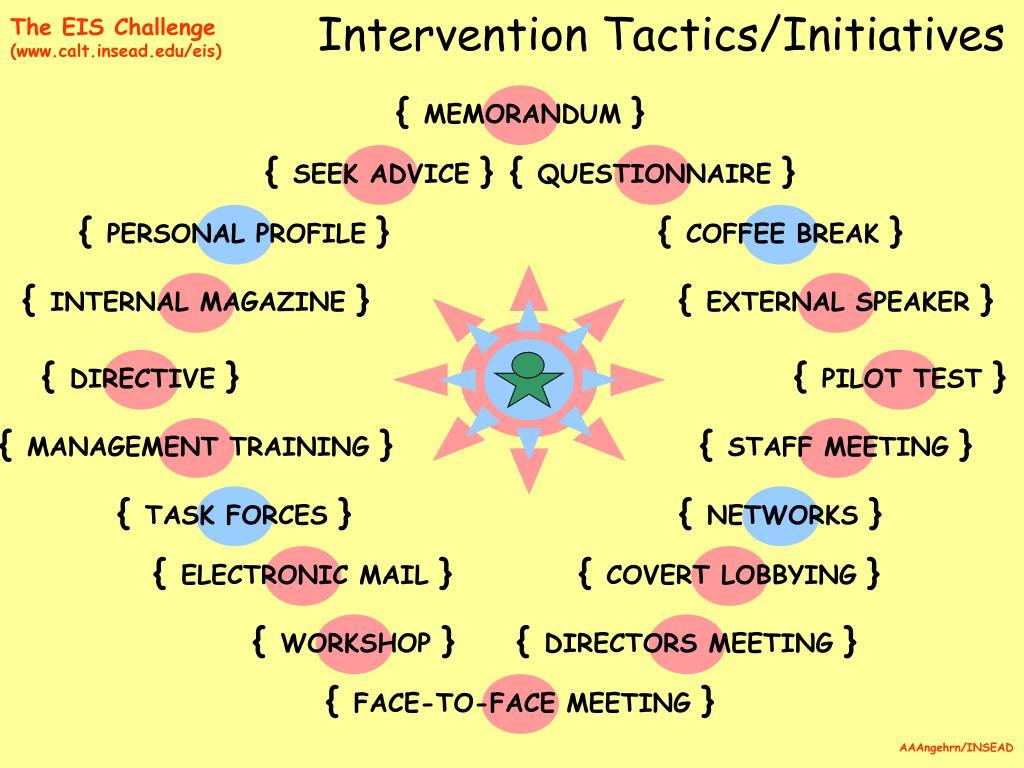 Intervention Tactics/Initiatives