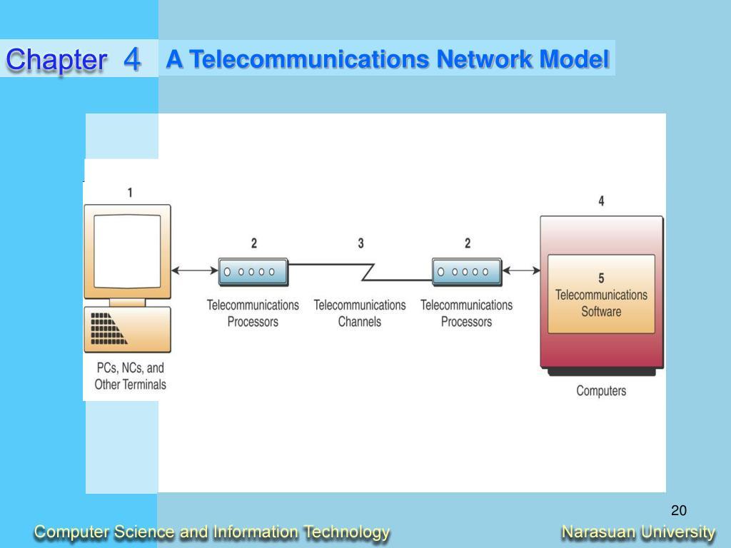 A Telecommunications Network Model