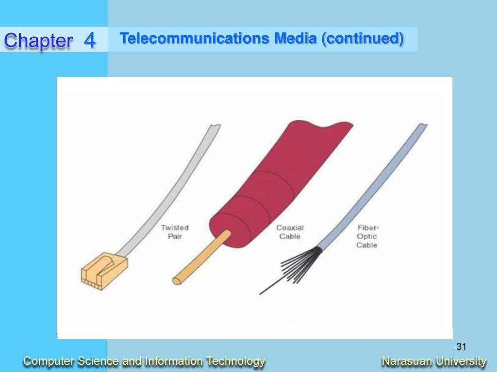 Telecommunications Media (continued)