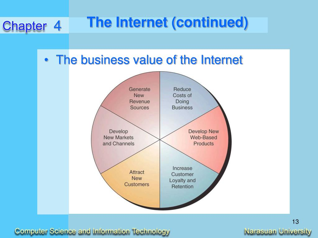 The Internet (continued)