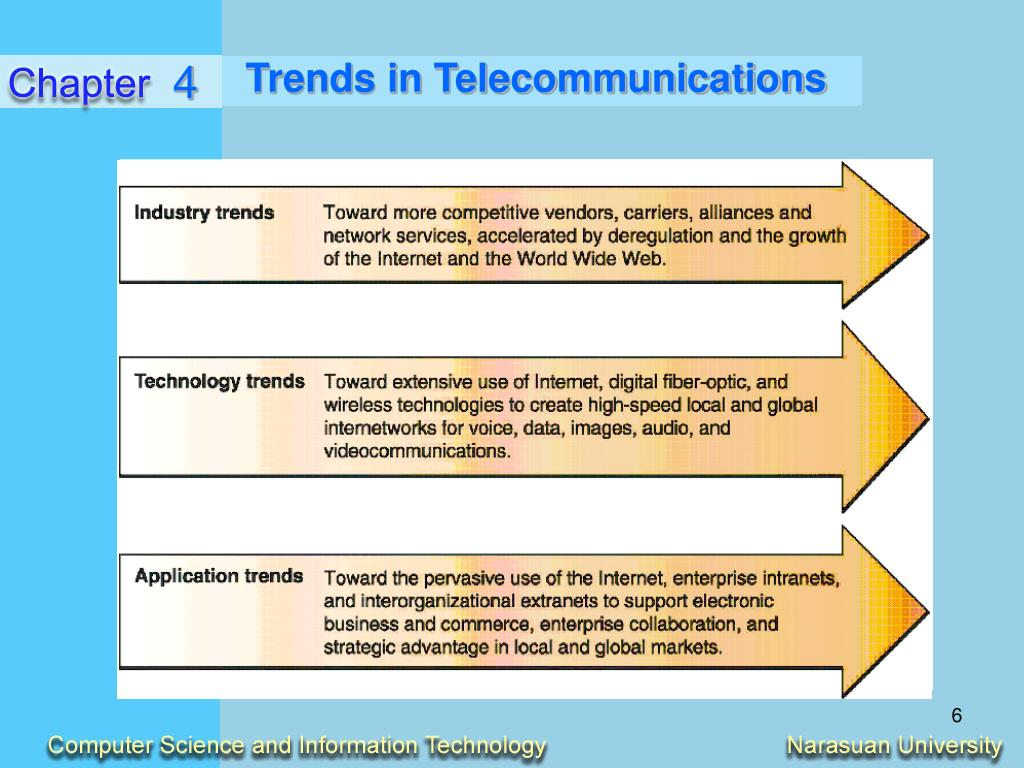 Trends in Telecommunications