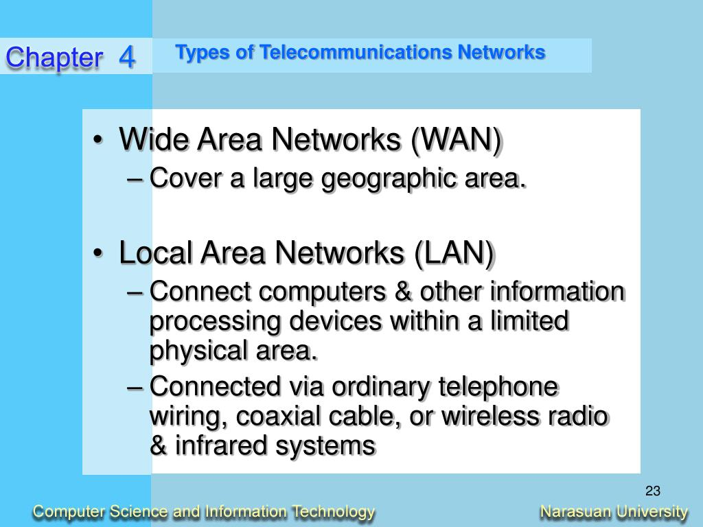 Types of Telecommunications Networks