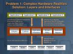 problem 1 complex hardware realities solution layers and interfaces
