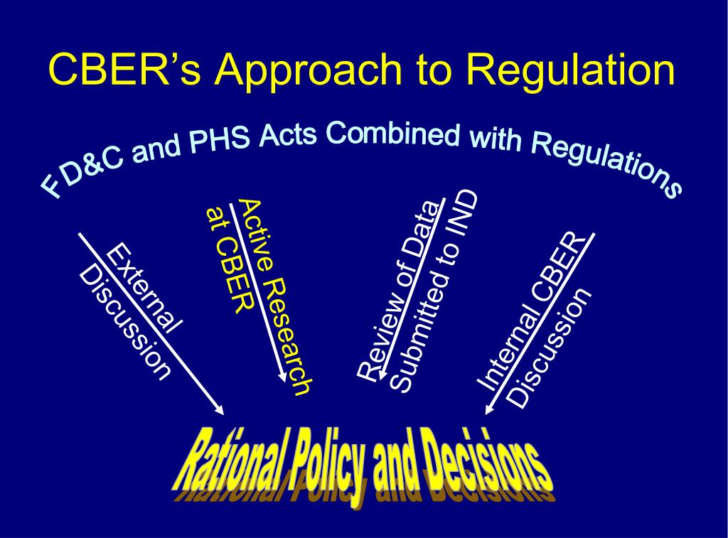 FD&C and PHS Acts Combined with Regulations