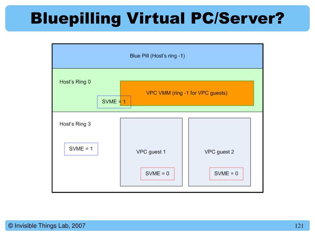 Bluepilling Virtual PC/Server?