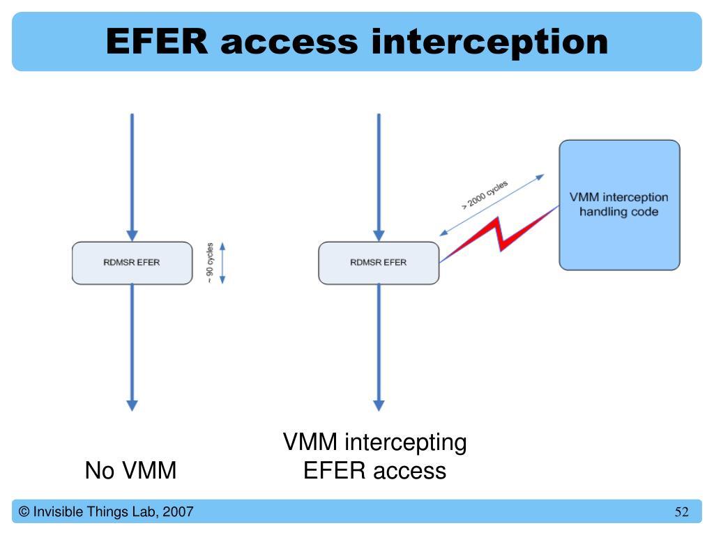 EFER access interception