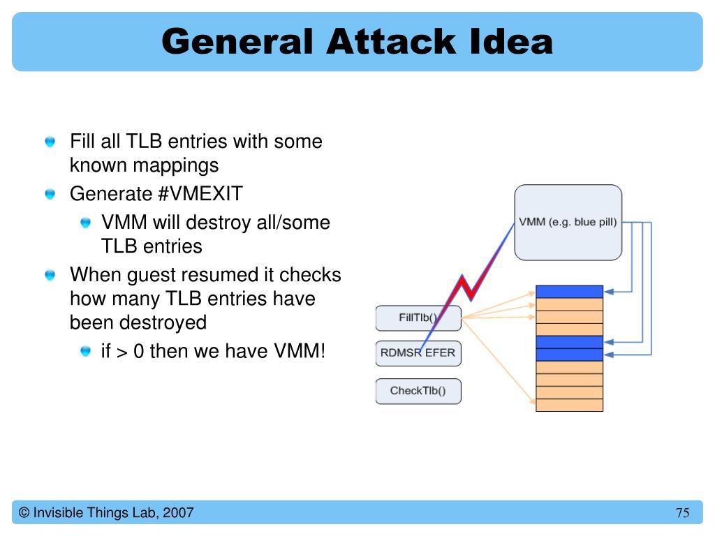 General Attack Idea