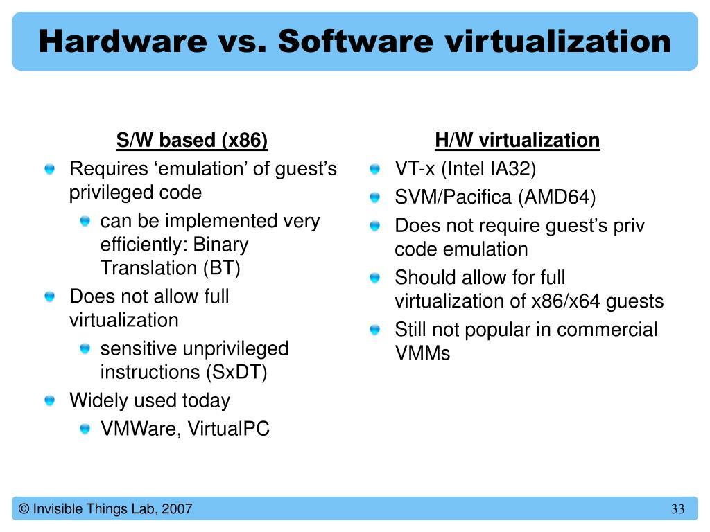 S/W based (x86)