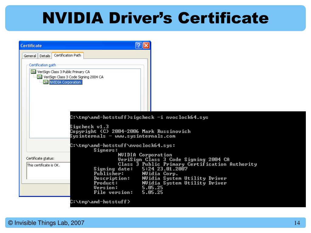 NVIDIA Driver's Certificate