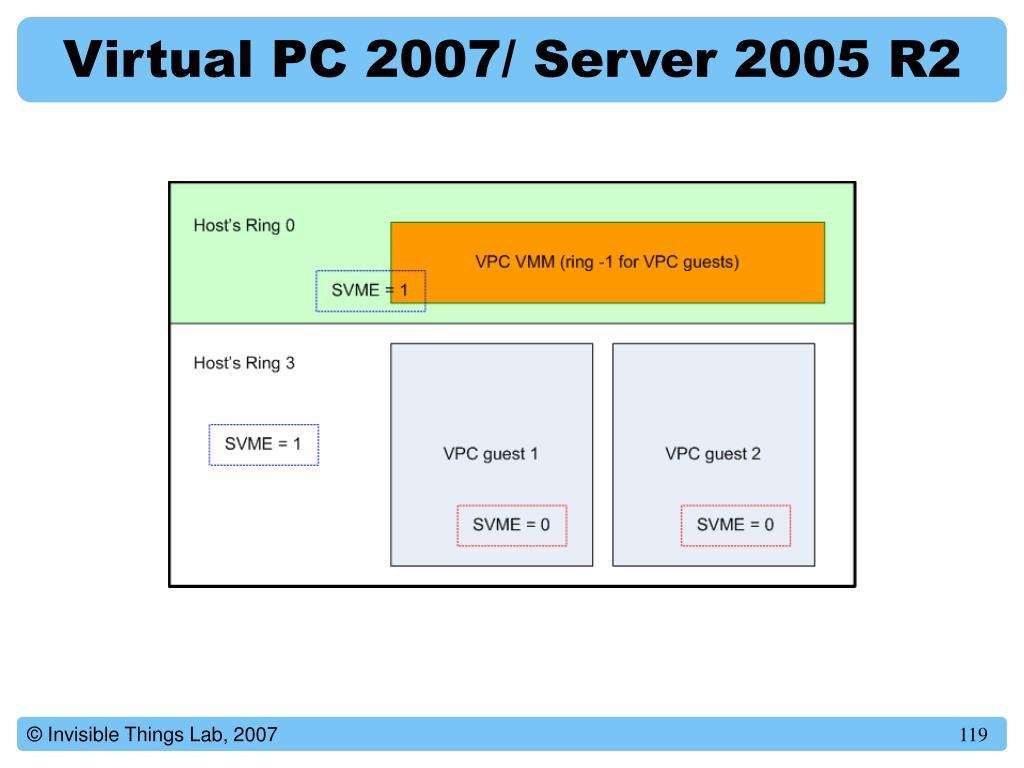 Virtual PC 2007/ Server 2005 R2