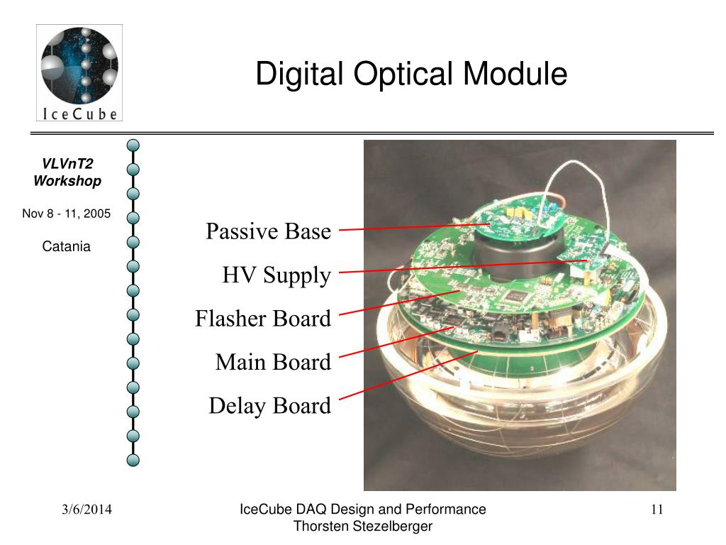 Digital Optical Module