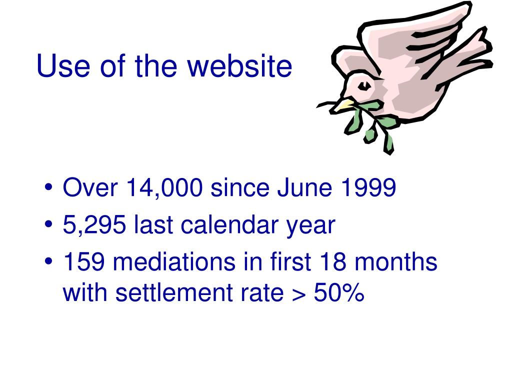 Use of the website