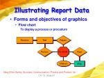 illustrating report data67