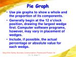 pie graph71