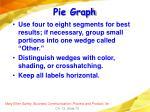 pie graph72