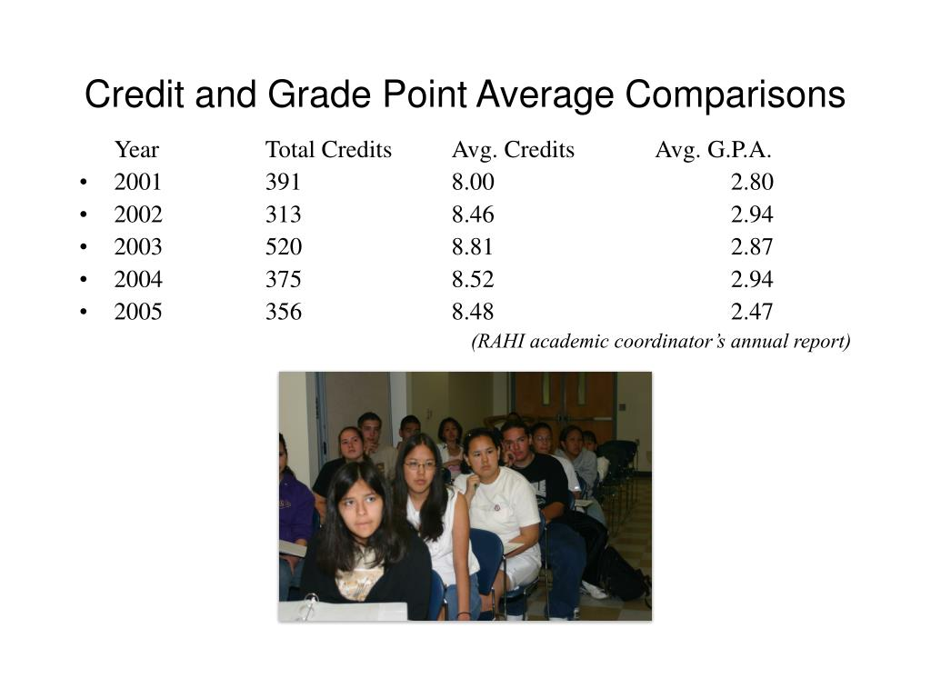 Credit and Grade Point Average Comparisons