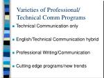 varieties of professional technical comm programs