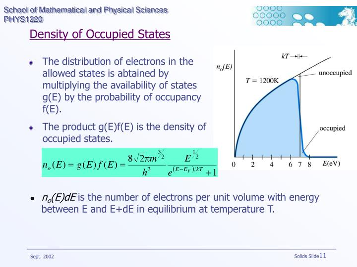 Density of Occupied States