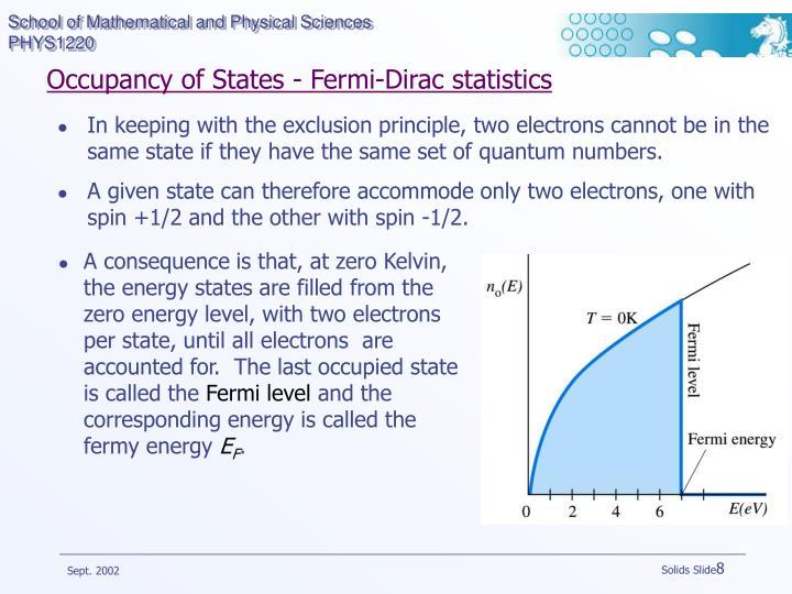 Occupancy of States - Fermi-Dirac statistics