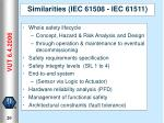 similarities iec 61508 iec 61511