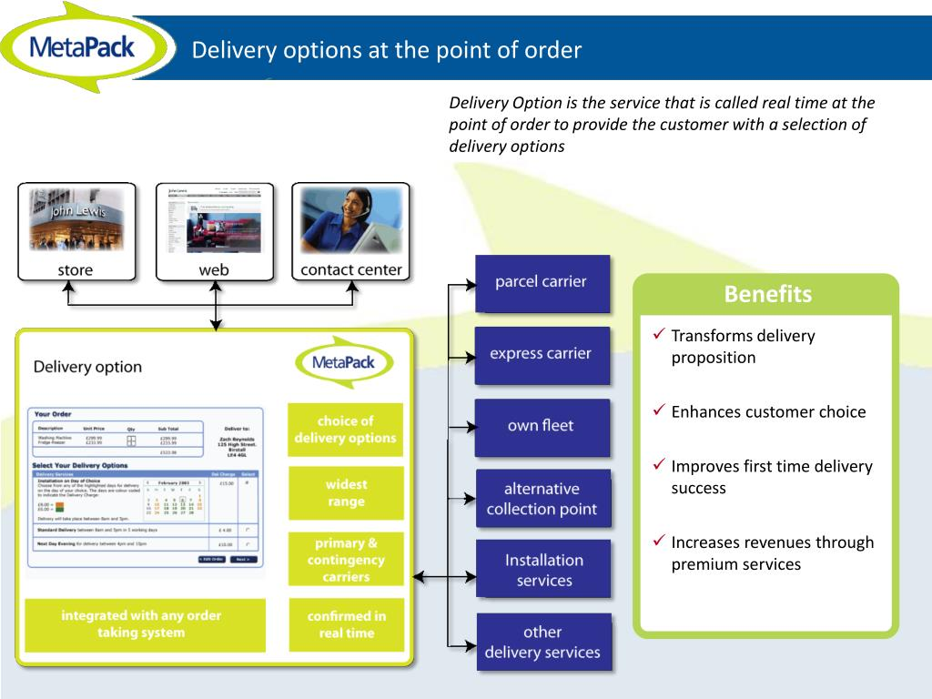 PPT - MetaPack Delivery Manager PowerPoint Presentation - ID