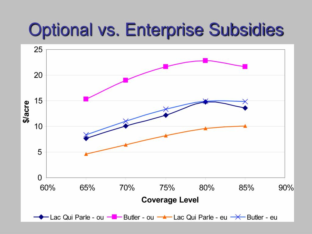 Optional vs. Enterprise Subsidies