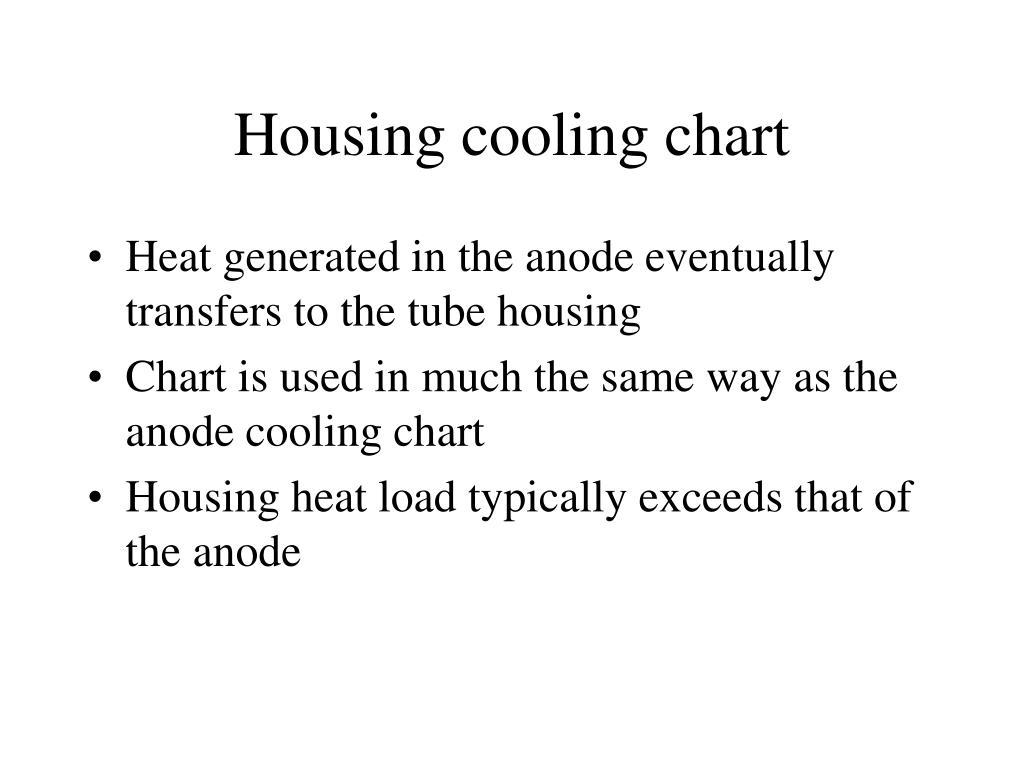 Housing cooling chart